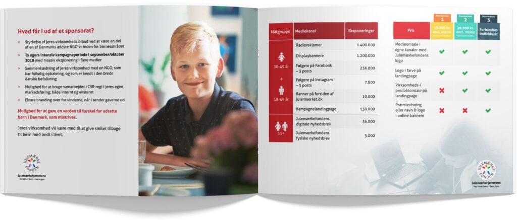Julemærkefonden sponsorat brochure